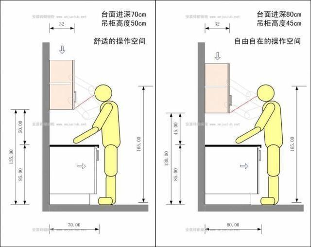 橱柜内部设计结构图