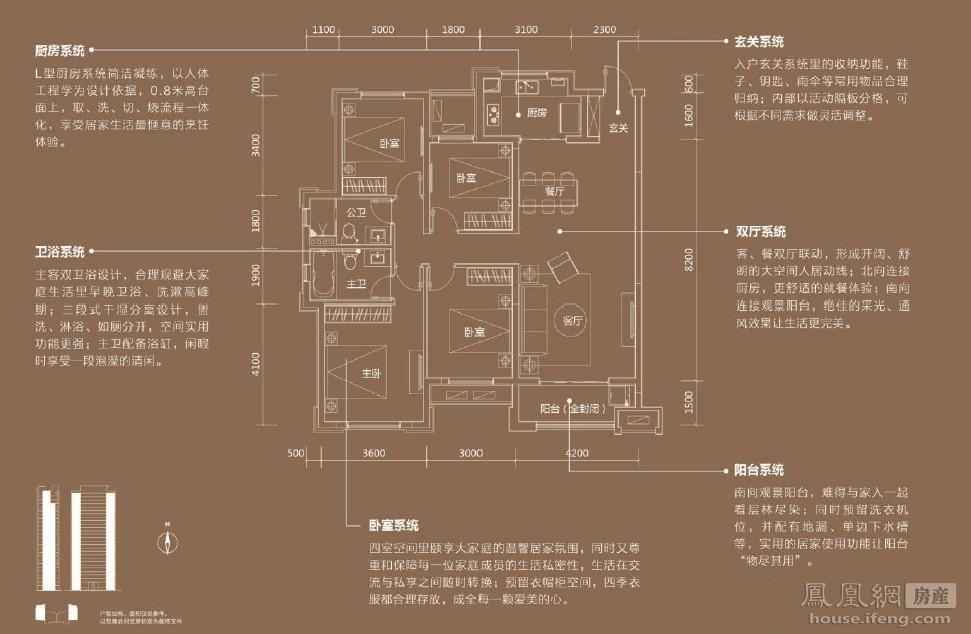 合肥楼盘 庐阳区楼盘 > 万科森林公园  户型图