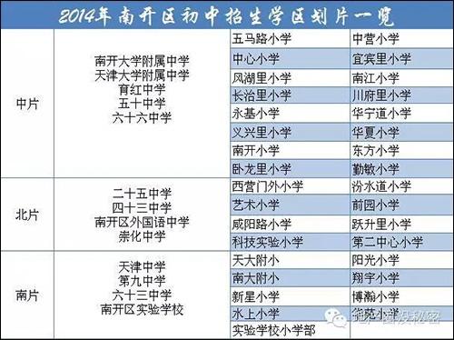 超实用:天津小学升初中对口校一览