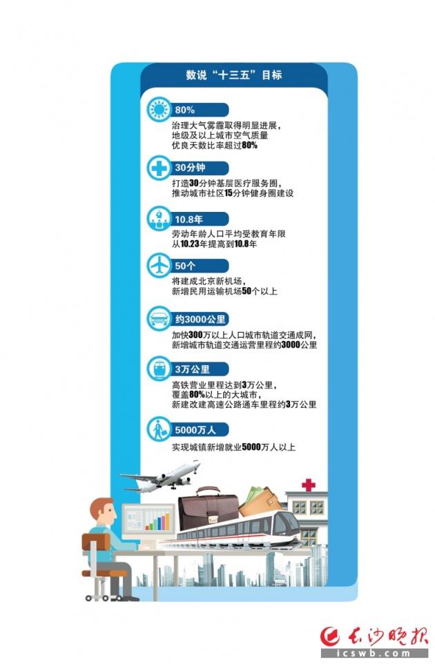 小康生活图片_朝鲜人民的真实收入_小康生活的收入标准