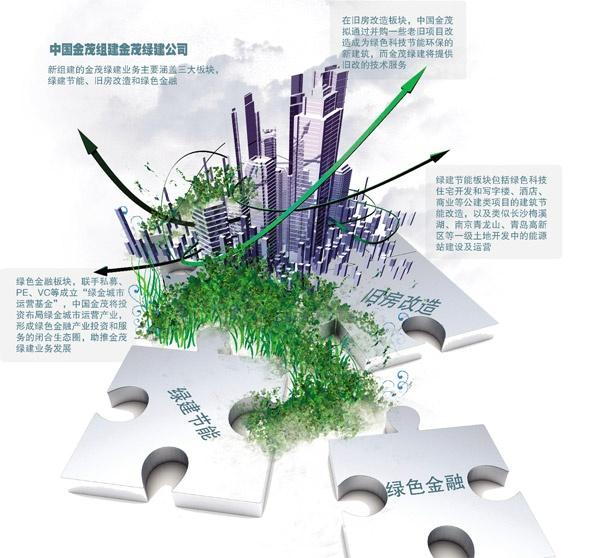 探索起步期发挥公司在绿色建筑建筑节能领域的优势