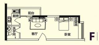 商务公寓标准层F户型