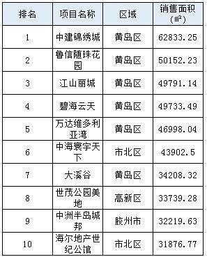 公民教育出版社回应 学生质疑羿射九日
