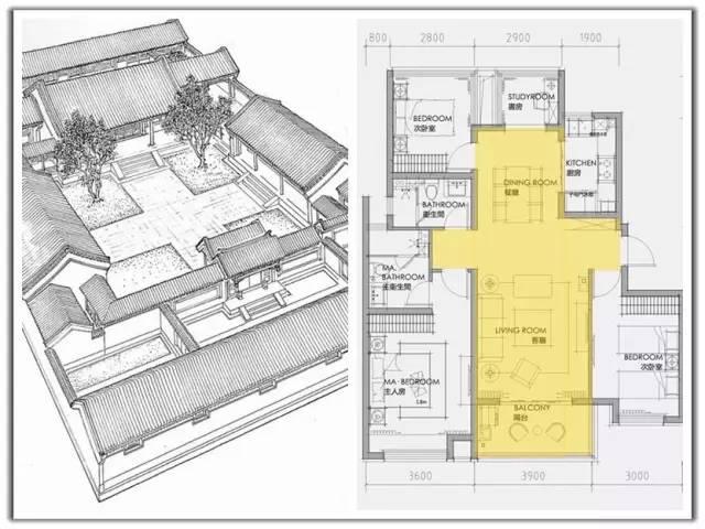 卧室功能结构分析图