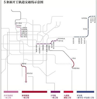 北京市中心城区空间布局结构图