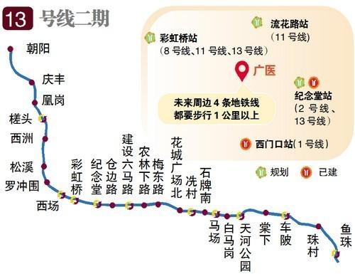 广州地铁13号线可否增广医站?市民:去地铁走1公里