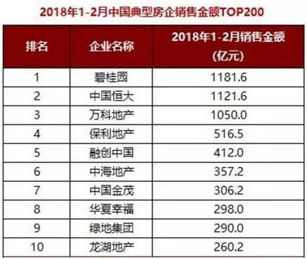 华夏幸福因北京限购受困?研究员表示别把京津冀想窄了