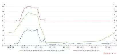 """""""全球最贵房价"""" 跌落神坛 香港楼市拐点来了?"""