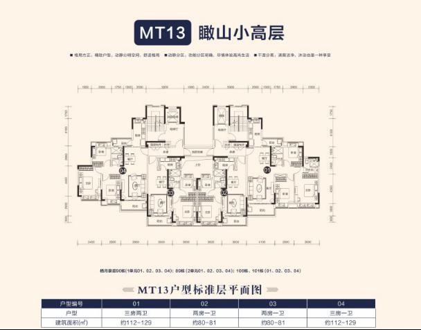 高层2梯4户结构(mt14):建面约100,108平.