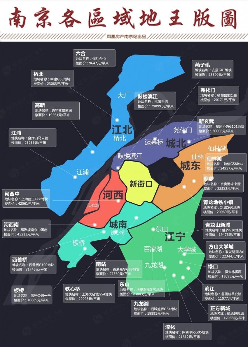 2018南京房价真的要跌?你还买房吗?
